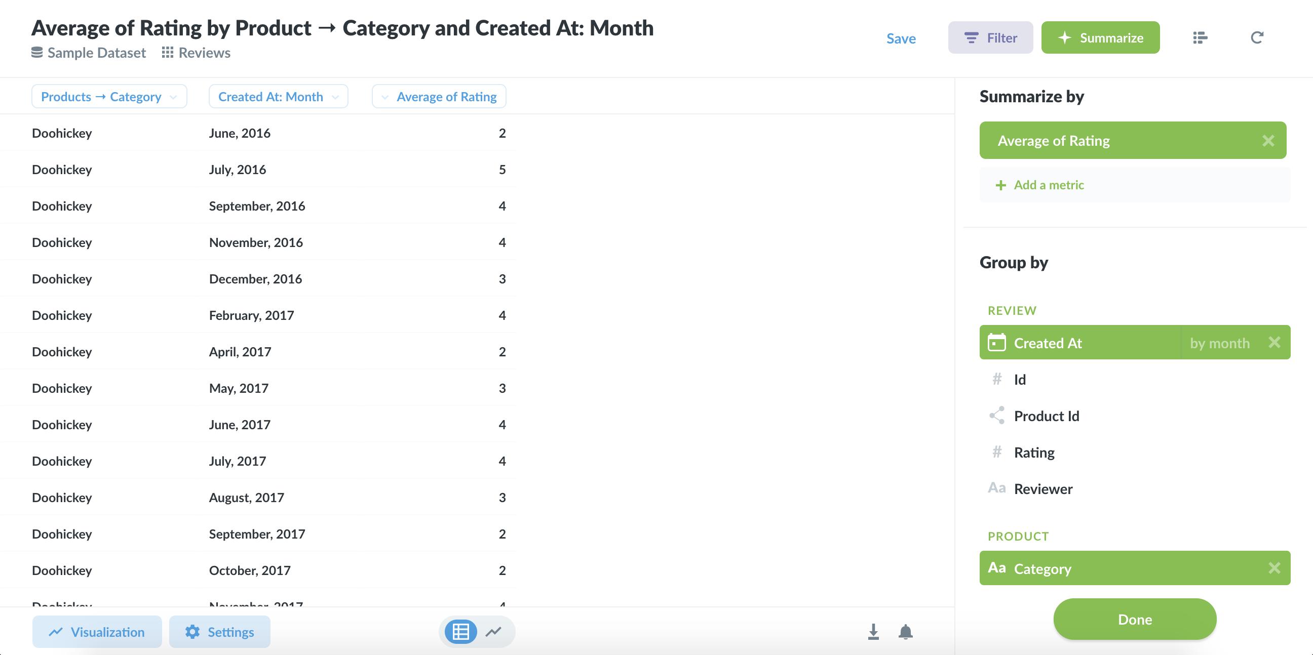 Data for Line + Bar chart