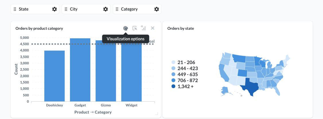 Visualization settings